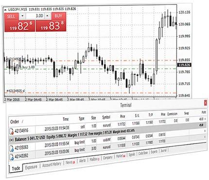 Learning platform trading goods